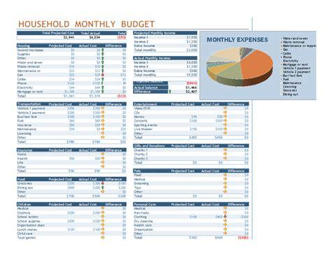 budgets officecom