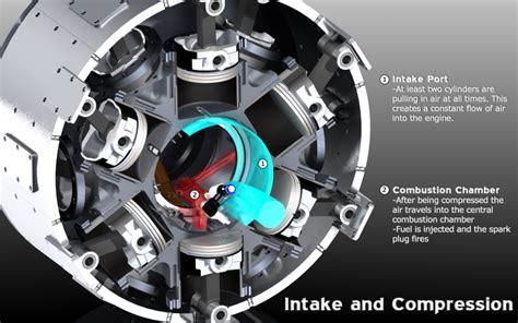 efficient home designs doyle rotary engine create the future design contest