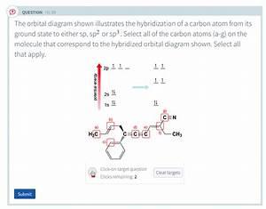 Solved  The Orbital Diagram Shown Illustrates The Hybridiz