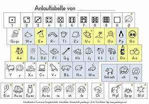 Methoden -Kiste bpb Thema im, unterricht / Extra