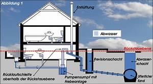 Hebeanlage Abwasser Waschmaschine : r ckstausicherung keller eckventil waschmaschine ~ Eleganceandgraceweddings.com Haus und Dekorationen