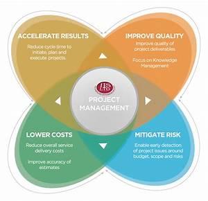 Interior Integration Solutions Ltd