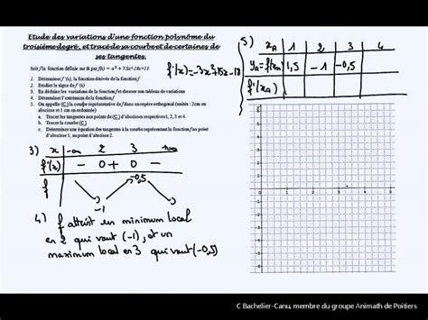 fonction d une chaise etude des variations d une fonction polynôme du troisième degré