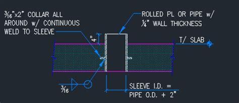 Sleeve Adalah by Slab Pipe Sleeve Typical Cad Files Dwg Files Plans