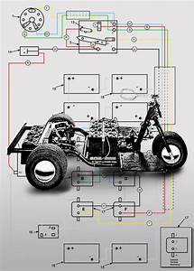 A Color Coded Wiring Diagram For 1963 Through 1966 Harley