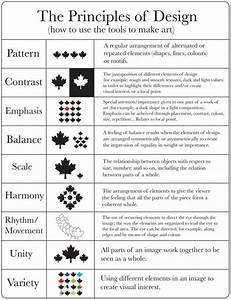 Activity 1 1 2 Design Principles And Elements Picture Principles Of Art Principles Of Design