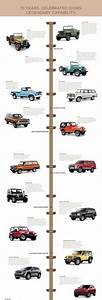 89 Jeep Yj Wiring Diagram