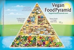 © 2017 VeganFoodPyramid.com