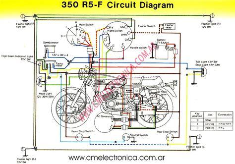 diagrama yamaha r5