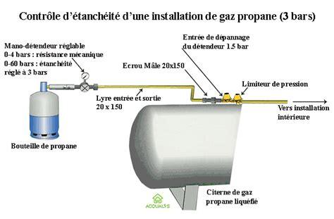 robinet de gaz cuisine norme robinet gaz cuisine robinet gaz electrolux 21s en