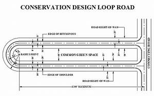 30 Look At The Diagram Above  What Is Part Of The Arch U2019s