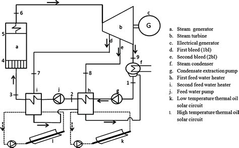 find out here steam boiler wiring diagram