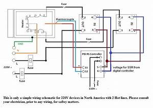 Rim Pid Wiring Diagram
