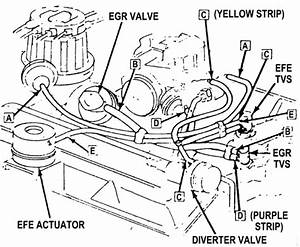 Engine Vacuum Diagram For A 1974 Corvette 350cu  Solved