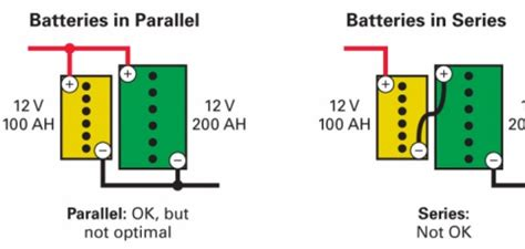 Ask The Experts Batteries Series Parallel Home