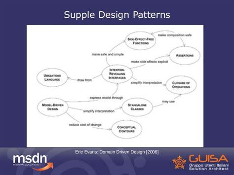eric domain driven design introduzione al domain driven design ddd