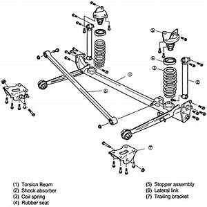 Chevrolet Malibu Repair Manual Html