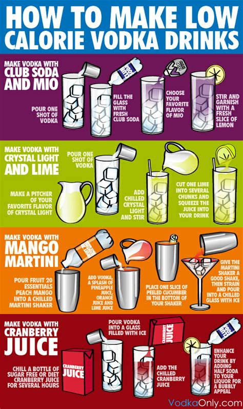 vodka tonic calories calories in vodka vodka only