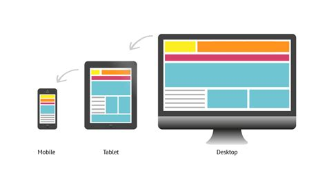responsive web design css media queries for all devices responsive