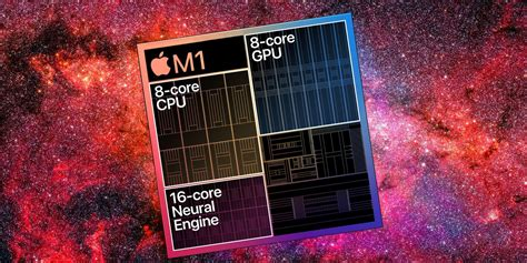 Apple Silicon M1 Chip Explained: Everything You Need To Know