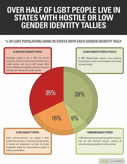 Population Mapping Equality States Gay Trans United
