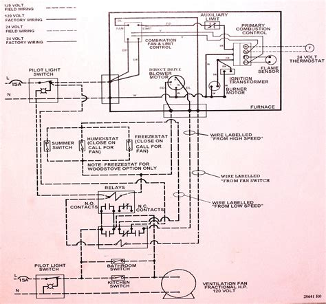 furnace thermostat wiring diagram electrical website