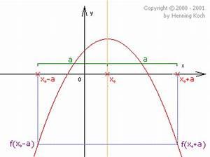 Achsensymmetrie Berechnen : symmetrie des graphen rationale funktionen ~ Themetempest.com Abrechnung