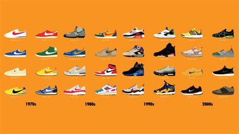 years  nikes  iconic shoe designs visualised