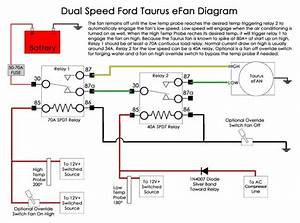 Ford Taurus Fan Wiring