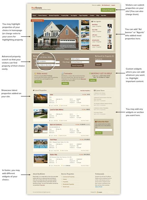 Real Estate Themes Best Real Estate Theme 2018 Property Listings