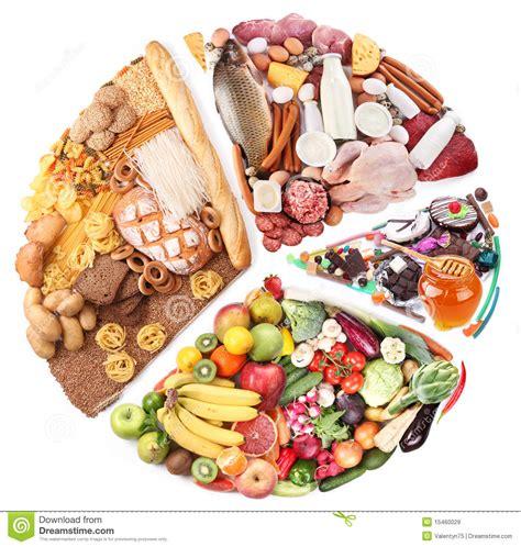 Diabetes Portion Plate Diagram