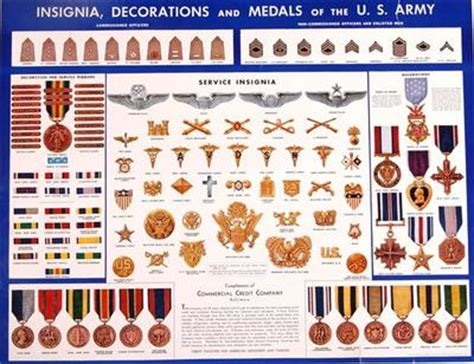 Awards And Decorations Of The Us by Quot Insignia Decorations And Medals Of The U S Army Quot