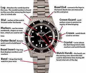 Image Result For Rolex Submariner Parts Diagram 5513   1978