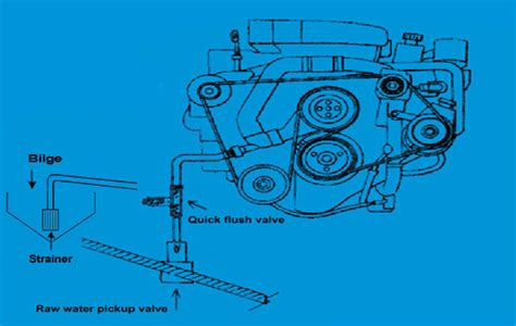 Winterizing Boat Bilge by How It Works Flush Valve System Boat Engine