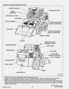 Bobcat 863 Parts Diagram Bobcat 863 Parts Manual
