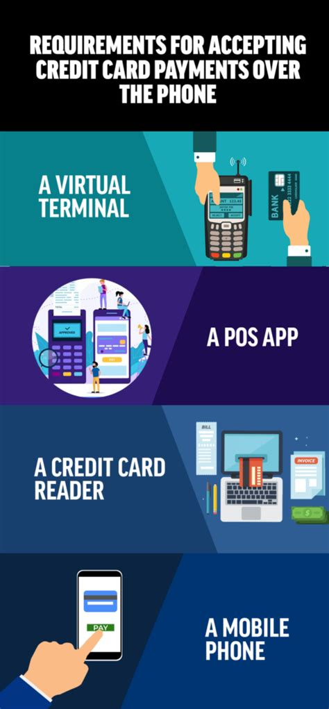 It's called contactless payment and i guess it is if you're very careful. How to Accept Credit Card Payments Over the Phone ...