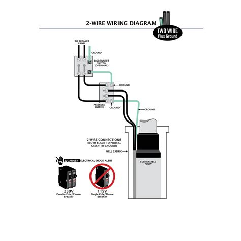 Wire Submersible Pump Wiring Diagram Stream
