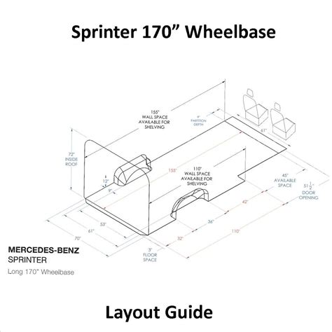 """If you're looking for this sprinter's interior dimensions, you're in the right place. Sprinter Layout Guide 170"""" WB 