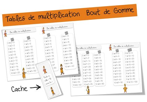 methode apprentissage table de multiplication comment apprendre les tables de multiplication