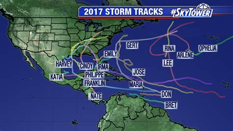 2017 Hurricane Season Comes To An End; One For The Record Books  Myfoxhurricanecom Blog