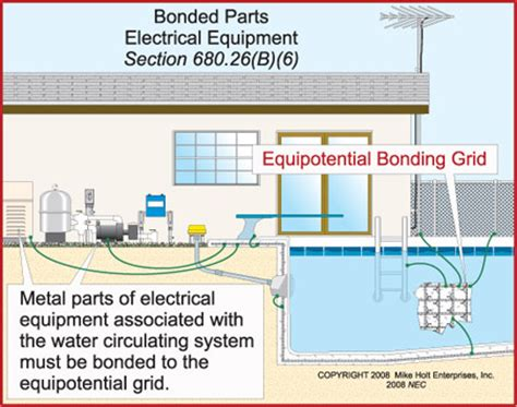 Wiring Diagram For Inground Pool by Grounding And Bonding Your Swimming Pool Needs Both