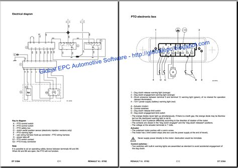Renault Scenic Electric Window Wiring Diagram by Global Epc Automotive Software Renault Master Mascott