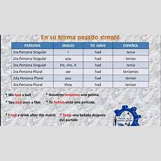 Cbtis 29 Ingles I Ecf Verbo To Have Pasado Simple Youtube