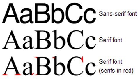 difference between serif and sans serif small business diy snapio typo pinterest serif