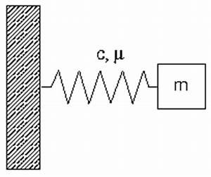 Dämpfung Berechnen : physik 2 ~ Themetempest.com Abrechnung