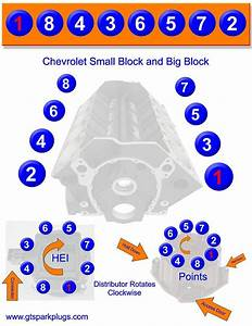 1984 Chevy 350 Small Block Ignition Wiring Diagrams : 22 best autos images on pinterest dodge rams diesel ~ A.2002-acura-tl-radio.info Haus und Dekorationen