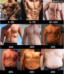 enanthate 250 side effects
