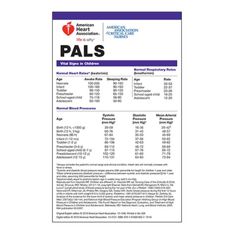 aha pals pocket reference card worldpoint
