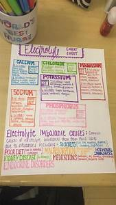 Electrolyte Cheat Sheet