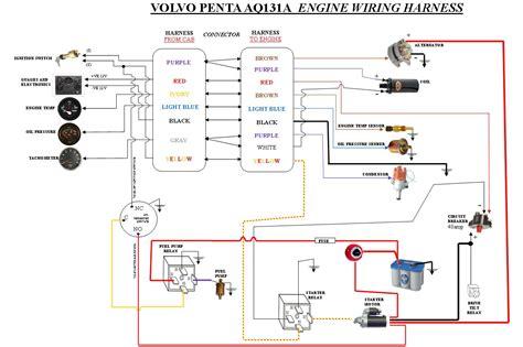 Have Volvo Penta Aqa Automotive Fuel